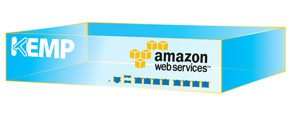 Load Balancing on Amazon Web Services (AWS)