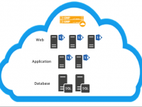 Moving SharePoint Web Applications to Azure